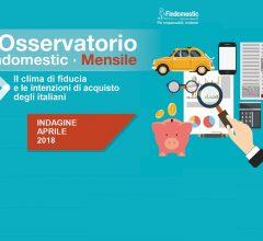 Findomestic: Osservatorio Mensile Automotive – Aprile 2018