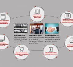 Con le soluzioni di azienda digitale Würth vivi già nel futuro